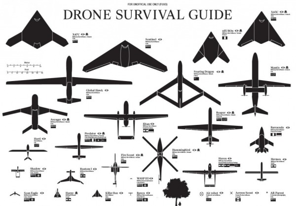 drone-survival-guide-2_t