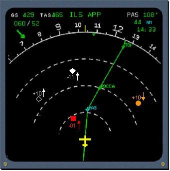 Come appare al pilota l'indicazione del sistema anticollisione, con i traffici circostanti riportati unitamente alla loro quota relativa rispetto all'aeroplano equipaggiato.